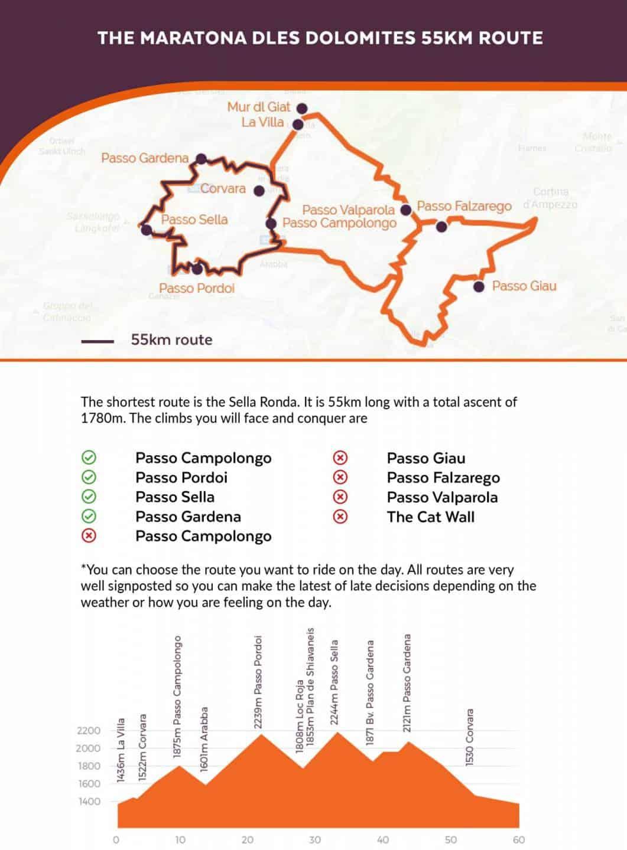 , Maratona Dles Dolomites Pre-Registration