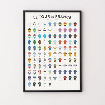 Cycling Prints of Le Tour de France